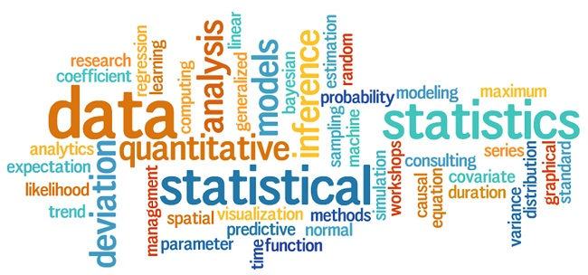 Statistics should i capitalize college subjects